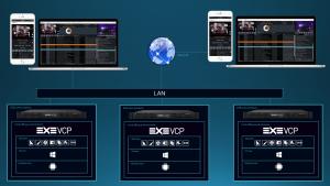 EXEcutor Virtual Control Panel